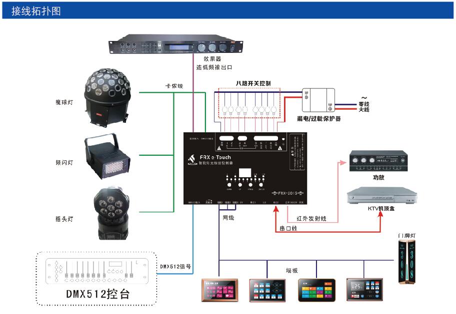 frx-四合一512智能灯光控制器