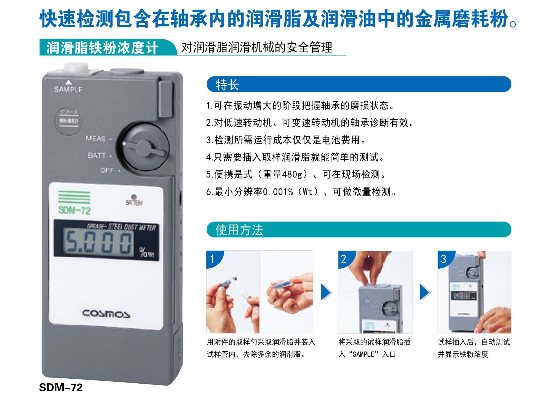 SDM-72 润滑脂铁粉浓度计