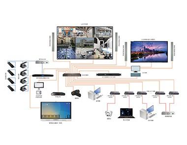 音王智慧网络音视频系统