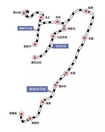 重庆铁路枢纽东环线示意图