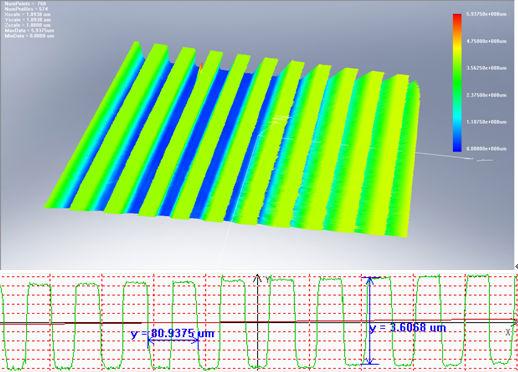 (3)mems结构表面meme-1测量结果