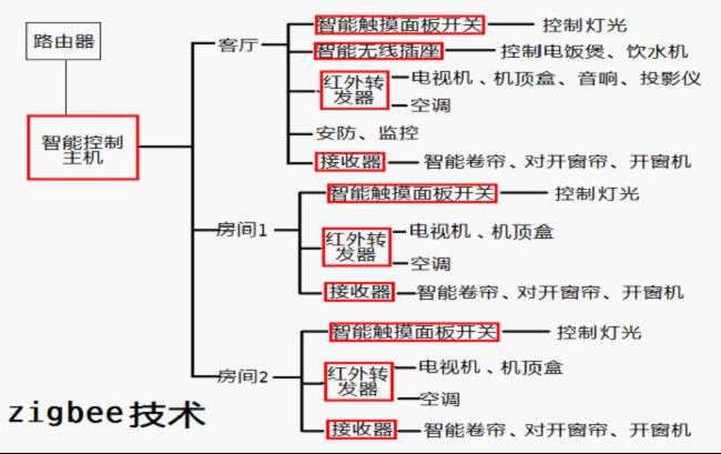 电路 电路图 电子 原理图 650_409
