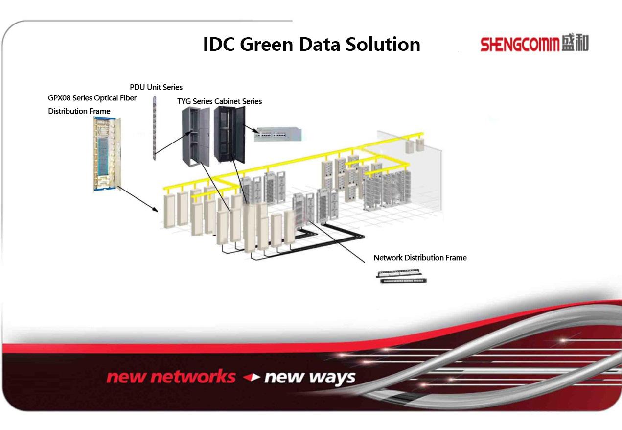 IDC Green Data  Solution