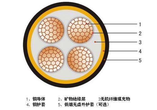 刚性铜护套氧化镁矿物质绝缘电缆