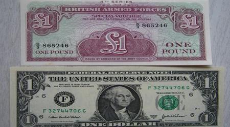 周三(6月22日)欧市盘中,时段内英镑/美元持续攀升,最高触及1.图片