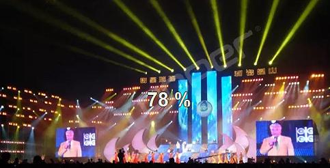 led显示屏被应用在舞台演出,明星演唱会上已经不是什么稀奇的事了.
