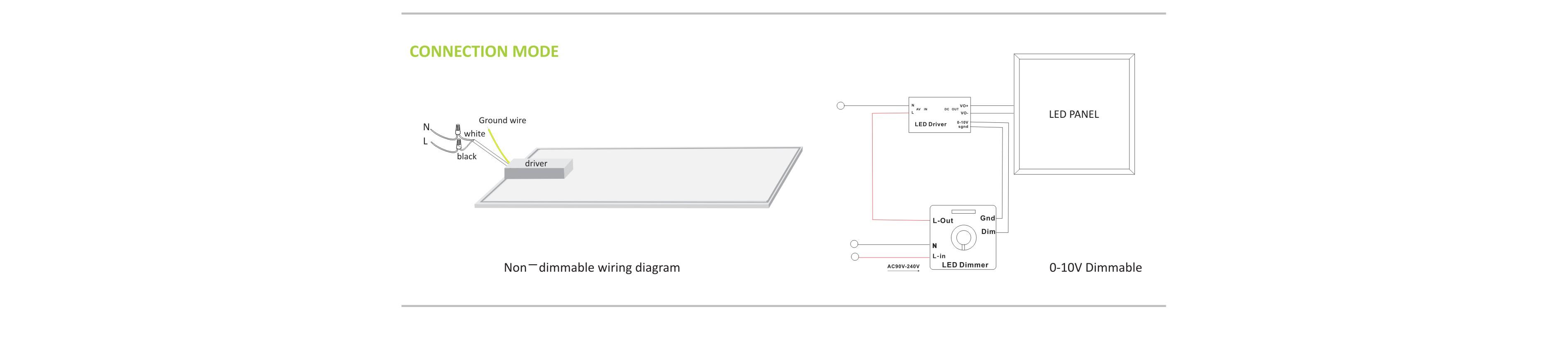 首页 产品中心 dlc 系列面板灯 dlc s10-1x4  产品展示 产品资料 相