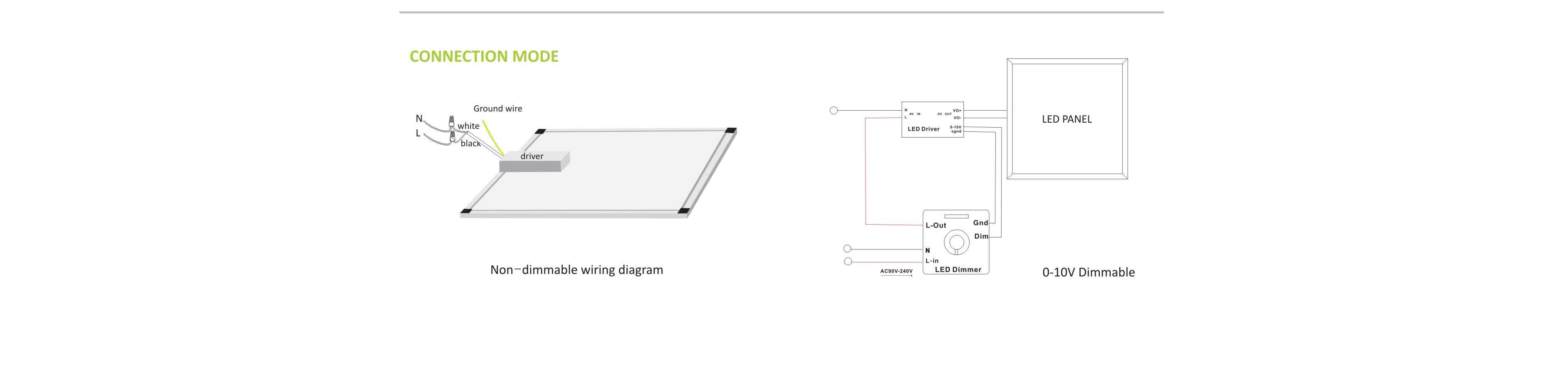 首页 产品中心 dlc 系列面板灯 dlc s16-2x2  产品展示 产品资料 相关