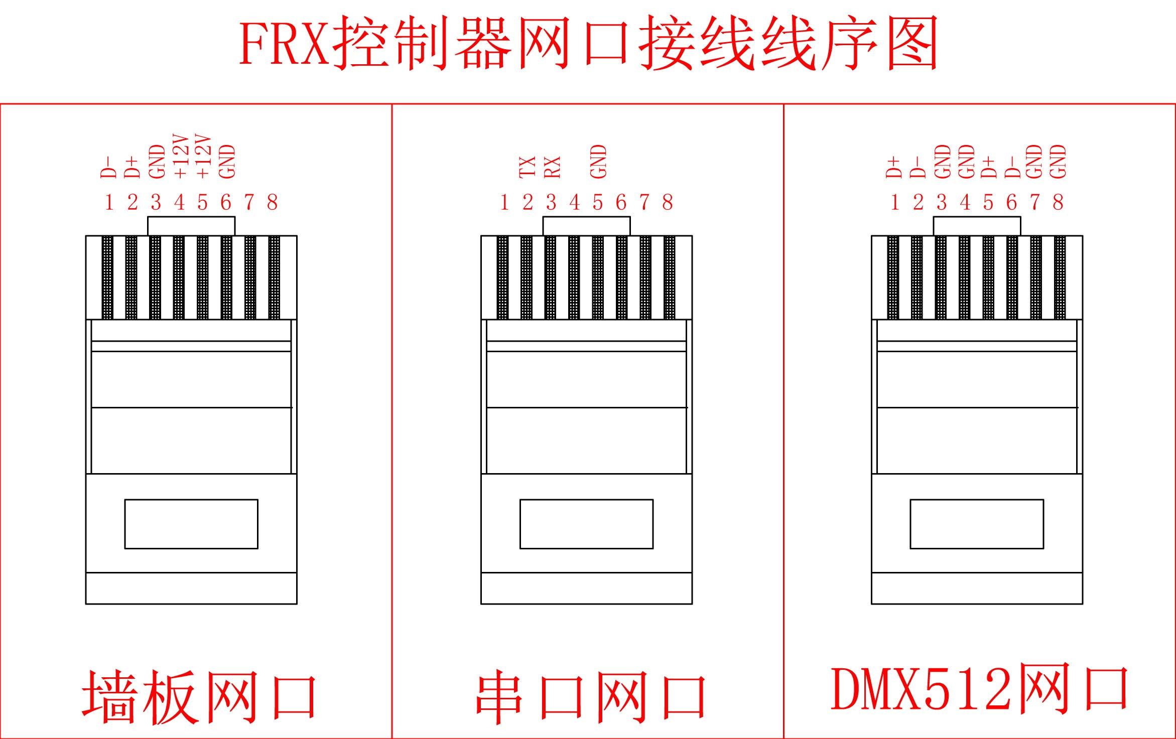 frx-网口接线线序图
