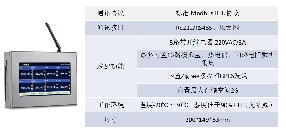 遠程環境監控系統T3主機參數介紹