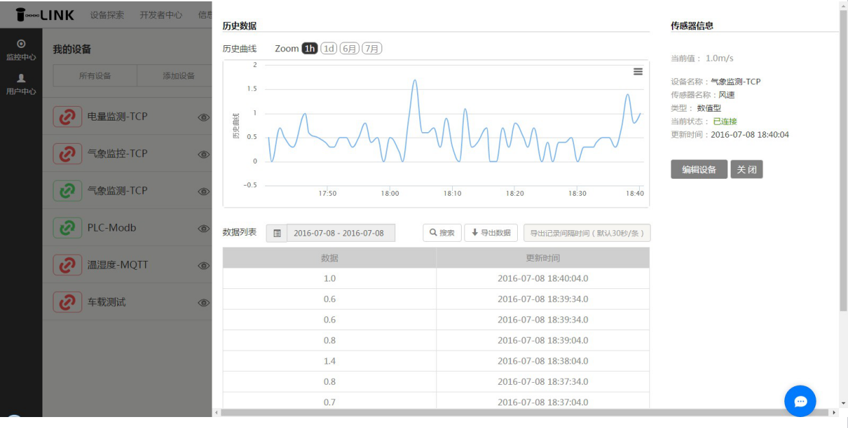遠程環境監控系統物聯網PC端顯示界面圖