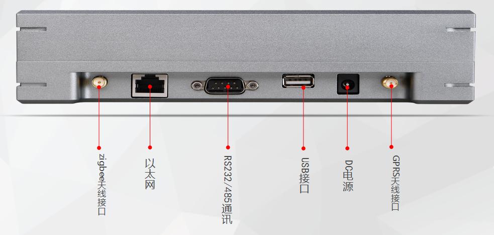 数据记录仪T3接口示意图