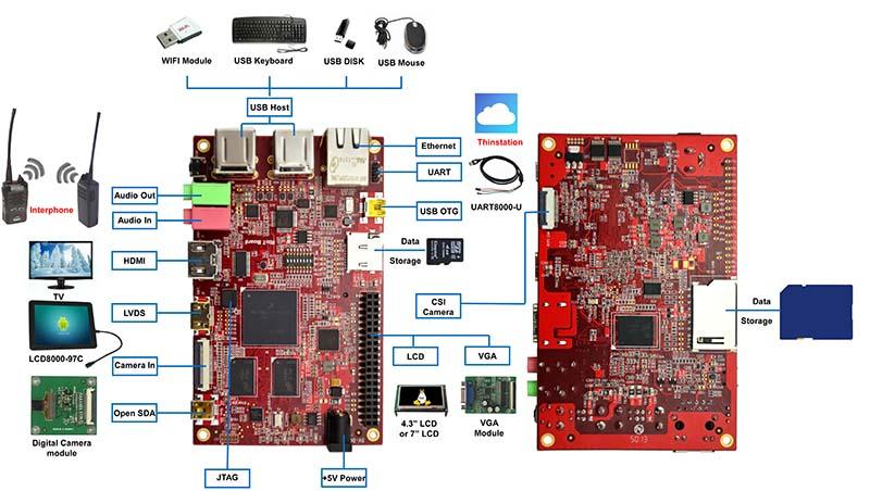 电路板 户型 户型图 平面图 800_452