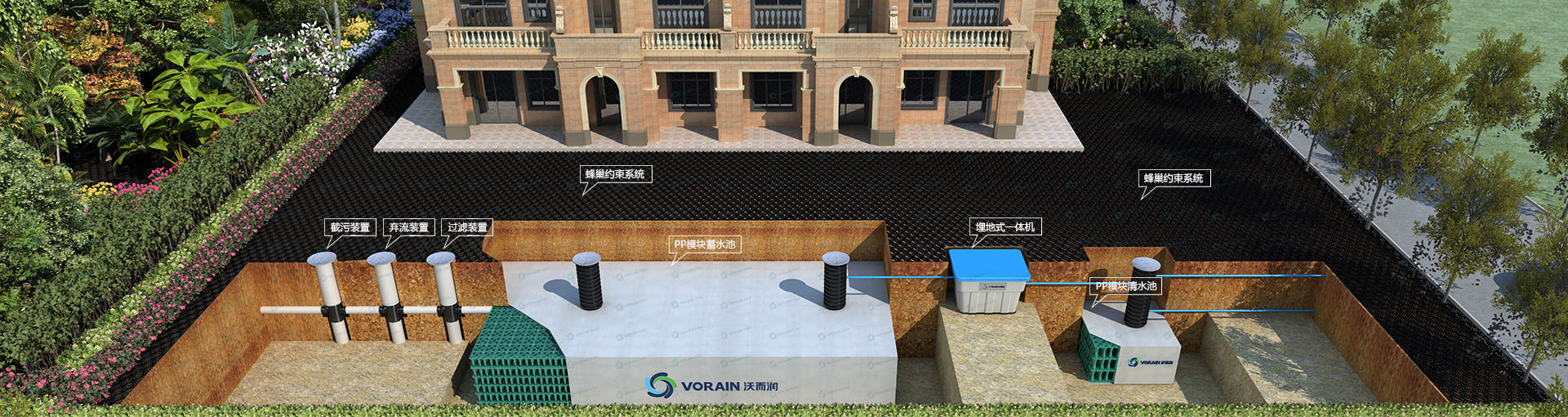 PP蓄水模块的施工流程。