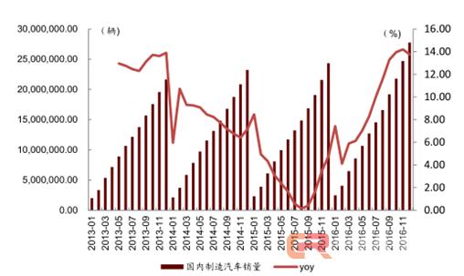 2017-04-19 2017年工业机器人市场机遇及现状分析