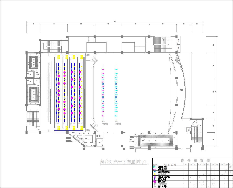 一、概述: 作为舞台照明工程设计,应考虑灯位选择、灯位工艺结构、灯种选择、灯具数量、灯位供电回路、总配电系统以及控制网络等多方面。 二、灯光设计参照的国家标准: n   GB50258-96《电气装置安装工程施工及验收规范》; n   JGJ-57-2000《剧场建筑设计规范》; n   JGJ/T16-92《民用建筑电器设计规范》; n   GBJ 133-90 《民用建筑照明设计标准》; n   GB/T 50314-2000《智能建筑设计标准》; n   GYJ 5045