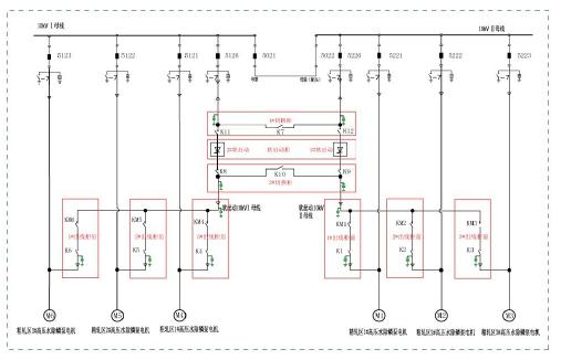 注: 厂方保留对产品修改的权利,根据用户的要求和选件的不同,尺寸和重量均会有相应变化。 厂家产品升级后产品的性能和外形尺寸会发生变化,请恕不另行通知。  三、 ZINVERT高压变频软起动器介绍 1. ZINVERT高压变频软起动器原理介绍 ZINVERT系列高压变频软起动器采用功率单元串联技术,解决了器件耐压的问题;采用级间SPWM信号移相叠加技术和多重化整流技术,有效减小了系统输入输出谐波含量,具有完美无谐波的优点。 变频软起动器采用同步锁相环技术,实时跟踪电网电压的相位、频率、幅值,并调