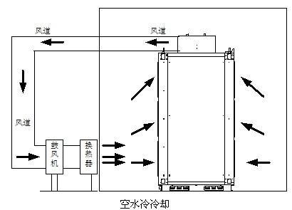 空水冷装置工作原理示意图