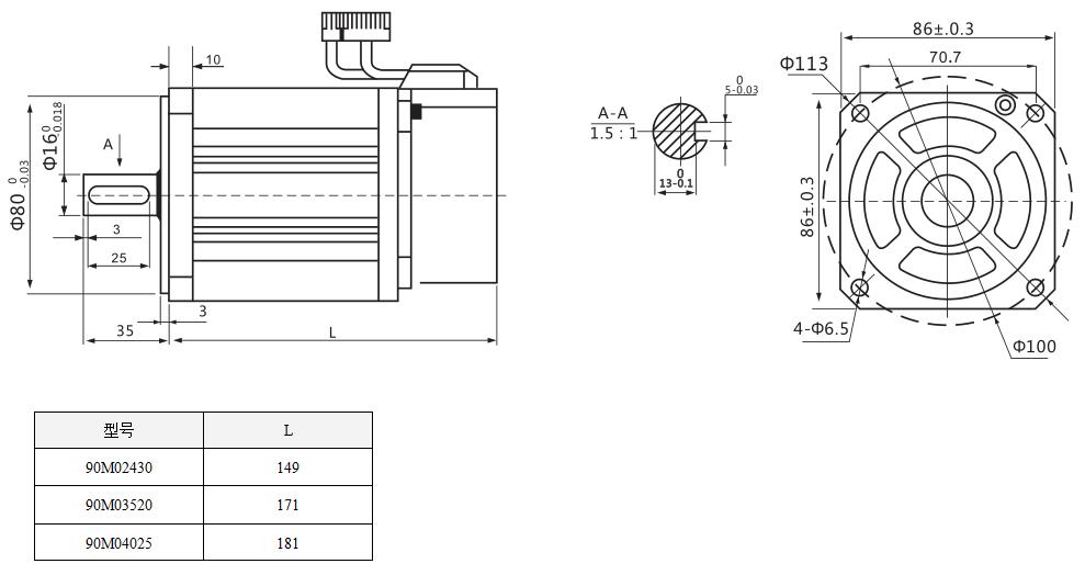 交流伺服电机的基本结构与工作原理
