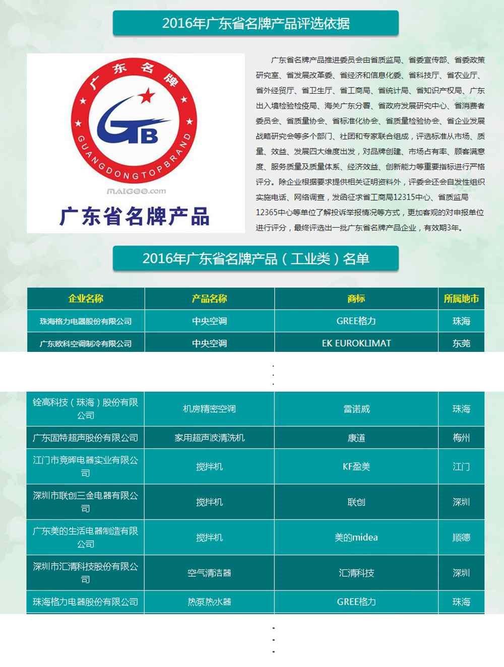 """喜讯 康道牌家用超声波清洗机产品荣获""""广东省名牌产品""""称号"""