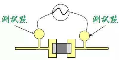 为何PCB电路板需要有测试点?