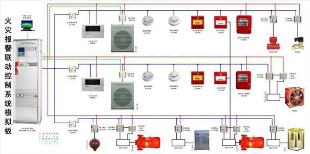 火灾自动报警系统施工方案与技术措施