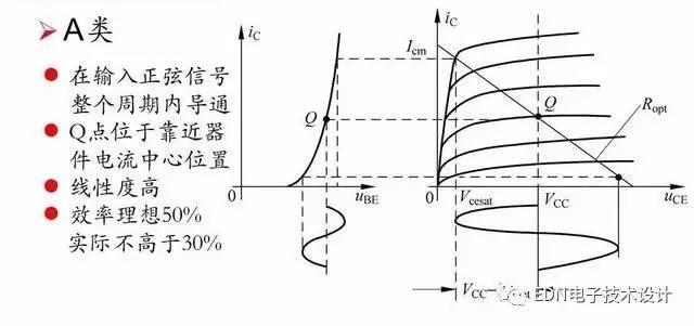 非常详细的射频放大器设计资料
