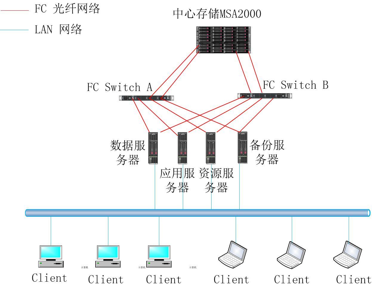某政府电子档案管理系统
