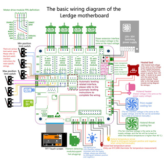 The basic wiring diagram of the Lerdge motherboard