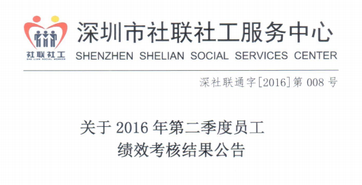 2016年第二季度绩效考核公示