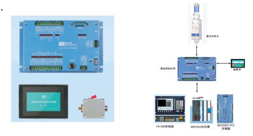 睿达新推出LFS-VM-T43高速闭环自动调高器