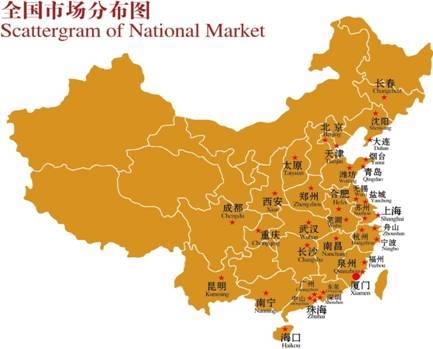 国际供应链整合及市场开拓