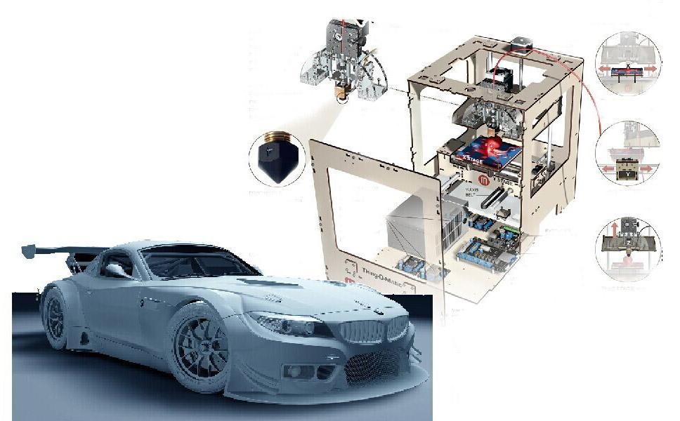 车行业最新资讯_3d打印引领汽配行业新发展 - 汽车缸盖生产厂家