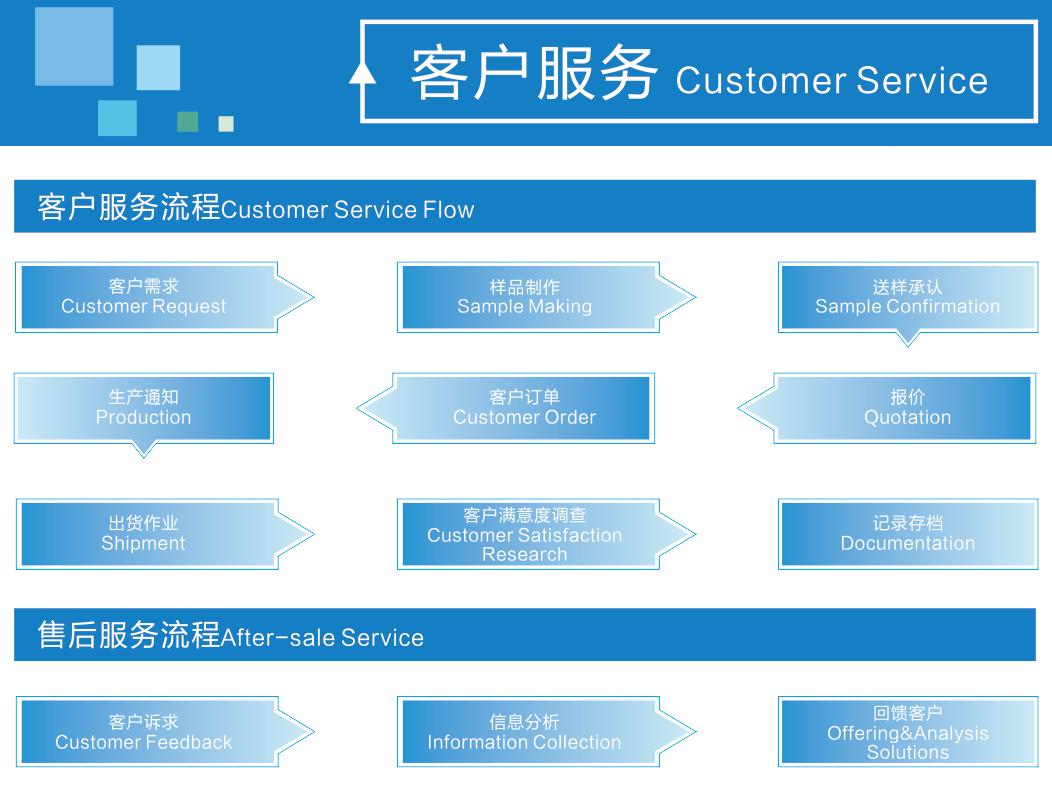 """电源""""LYD""""品牌服务承诺"""