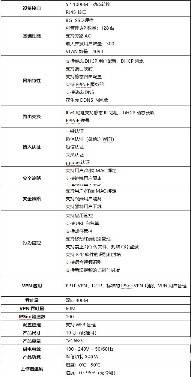 深圳市惠购商业股份有限公司仓储wifi覆盖解决方案成功案例
