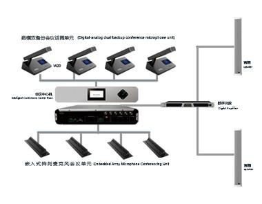 高级数字会议系统