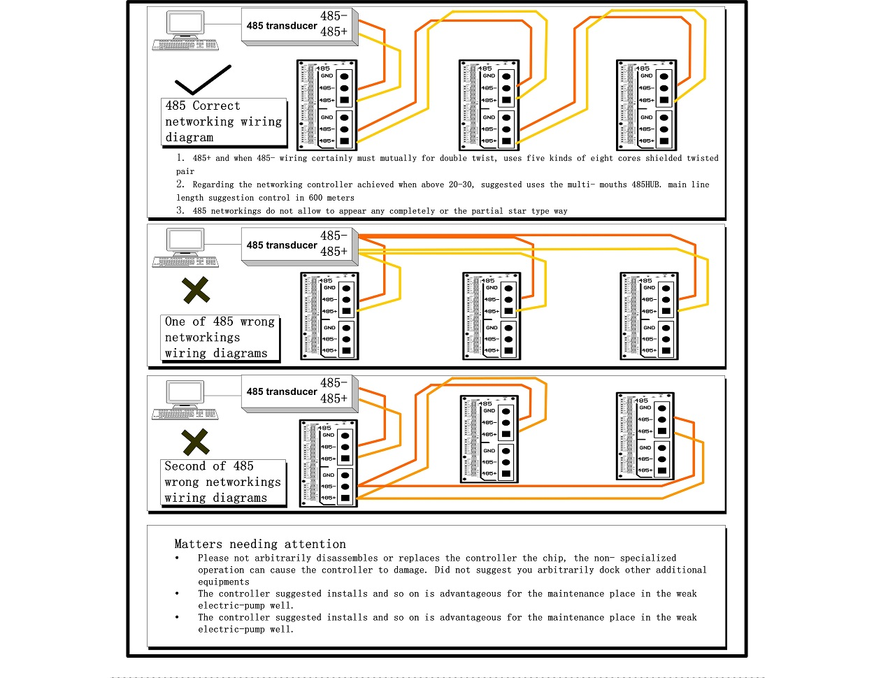 Four Door Rs485 Control Board Access S4a Wiring Diagram Of Acb R04