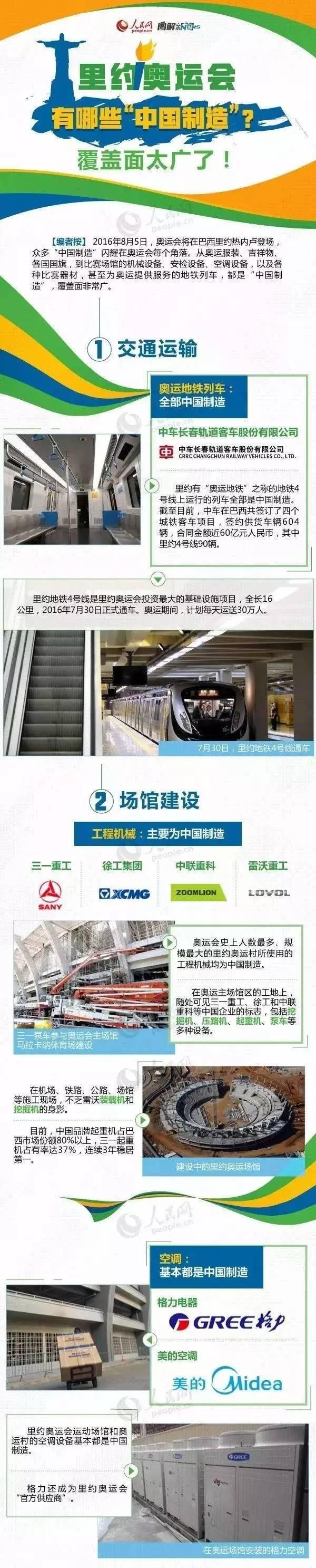 """【品牌】从里约奥运会看""""中国制造""""在国际市场中的""""品牌价值"""""""