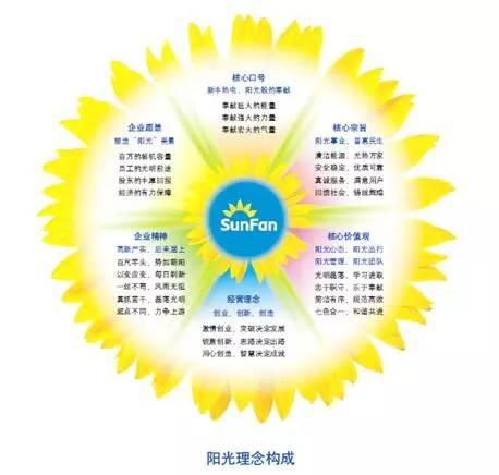 【案例】内蒙古新丰热电