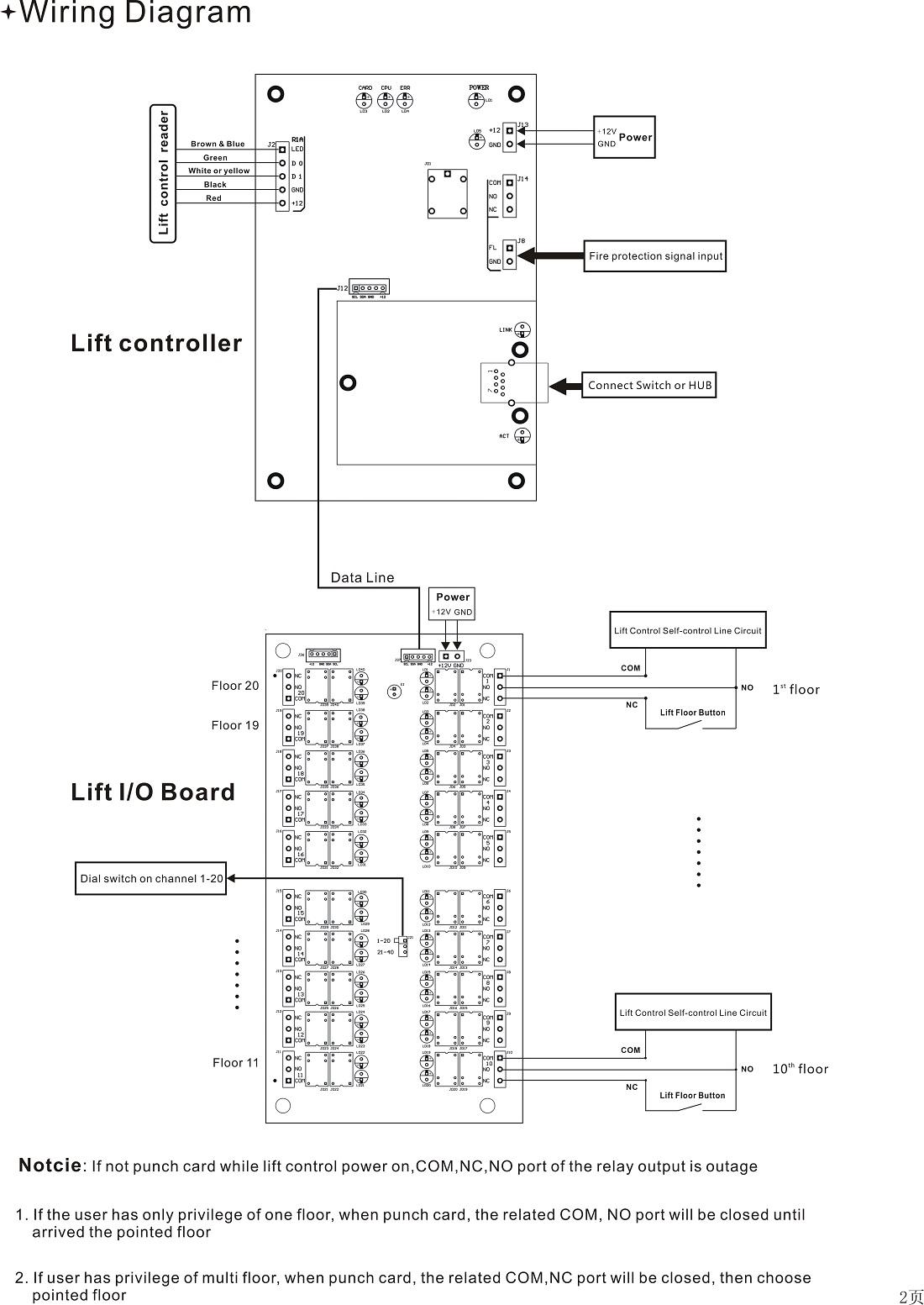 Nett Schaltplan Des Antennenrotors Bilder - Schaltplan Serie Circuit ...