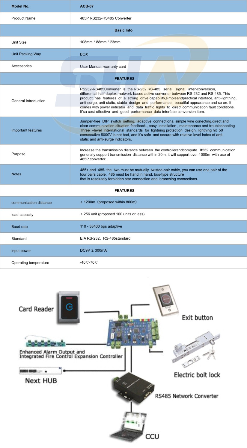 RS232-RS485 Converter - RS485 Access Control Board - S4A Industrial ...