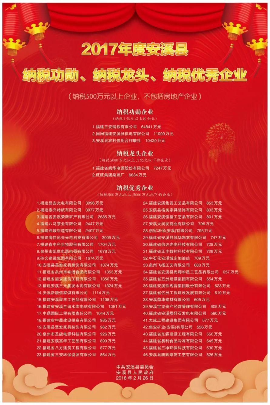 """恭贺泉州市圣能电源科技有限公司荣获——2017年度安溪县""""纳税优秀企业"""""""