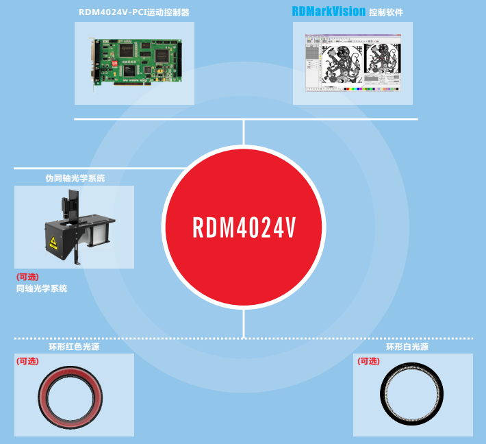 RDM4024V-PCI.png