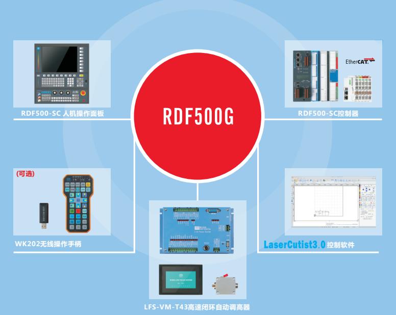 RDF500G.png