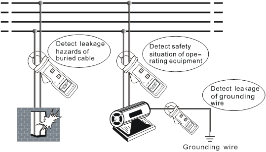 ETCR6300 Clamp Leakage Current Meter