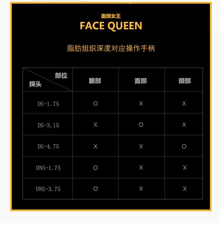 面部女王祛皱美容仪-震澳美容仪器