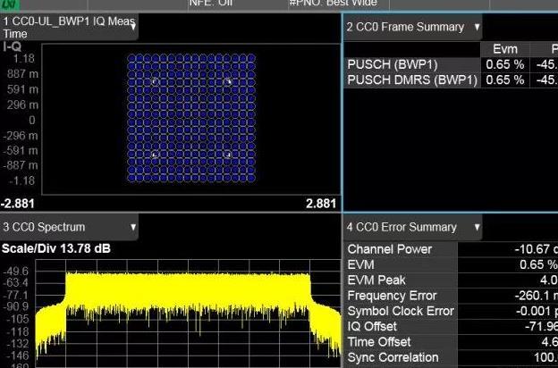 升级你的X系列测量应用软件:支持3GPP 5G NR最新标准Release 15.0.0