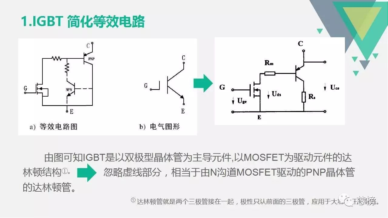 场效应晶体管(field effect transistor缩写(fet))简称场效应管.