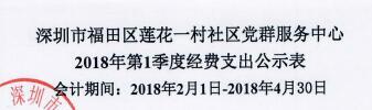 2018年社区中心第一季度支出公示表(莲花一村)