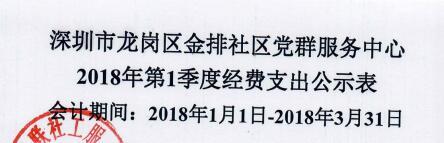 2018年社区中心第一季度支出公示表(金排)